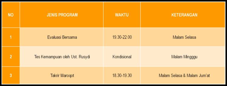 Program Kursus Mingguan
