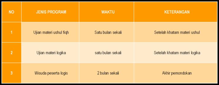 Program Kursus Bulanan