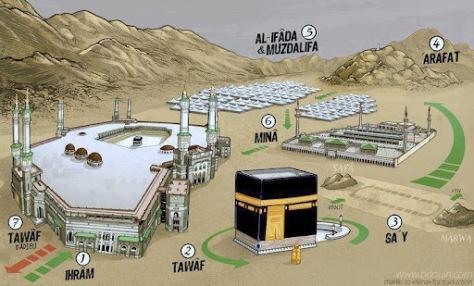 Pelaksanaan+Ibadah+haji